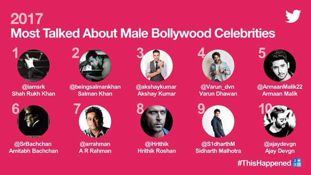Shah Rukh Khan beats Salman Khan and Akshay Kumar to become the most talked about celebrity-01